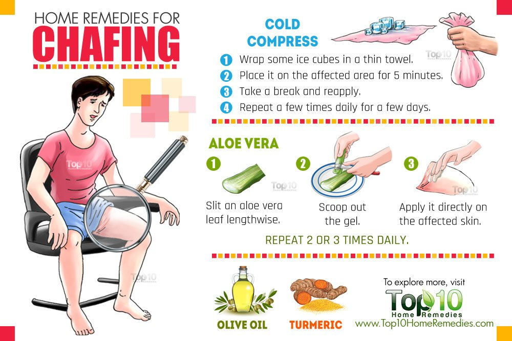 home-remedies-for-chafing-infographic