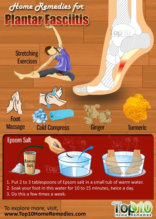home-remedies-for-plantar-fasciitis-rev