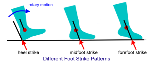 footstrike-patterns-in-running
